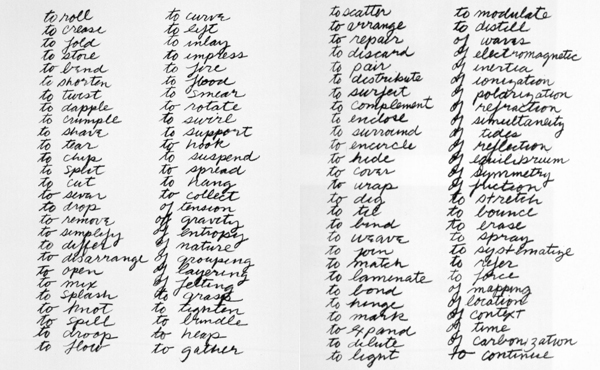 Richard Serra, Verb List, 1967–68. Museum of Modern Art, New York.